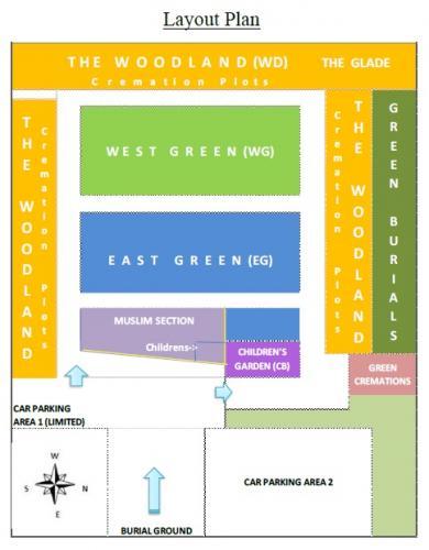 Basic plan of burial ground